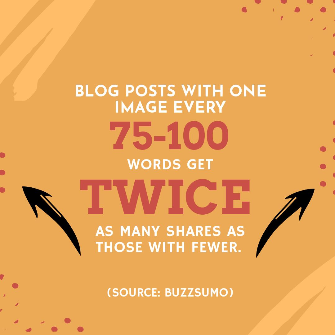 Quote Image by Easil - 8 Ways to Turn Blog Content into Engaging Social Media Images