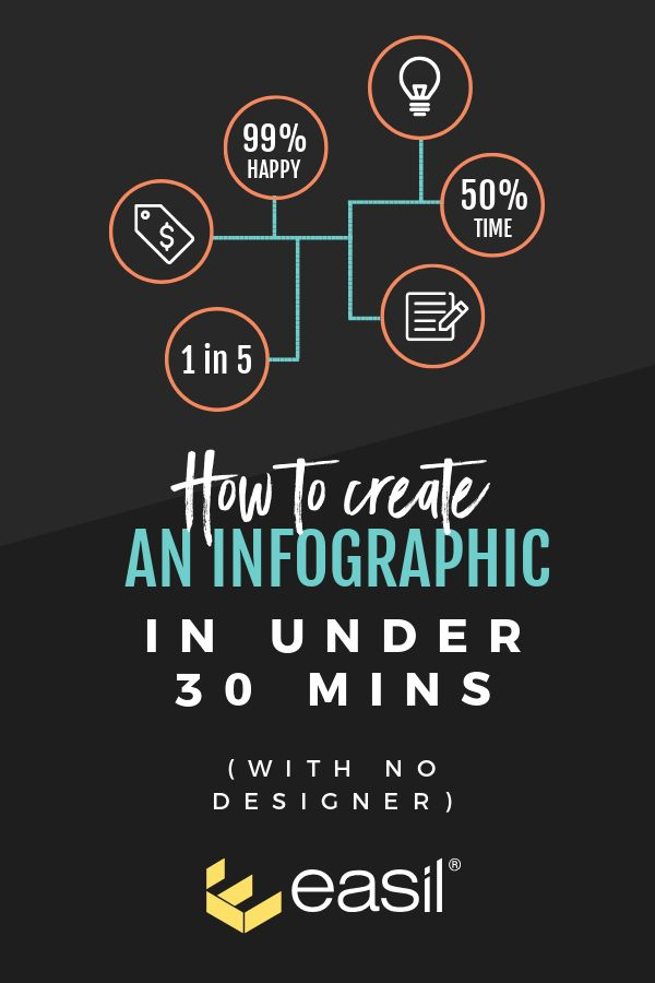 How to create an infographic in under 30 mins (with no designer)