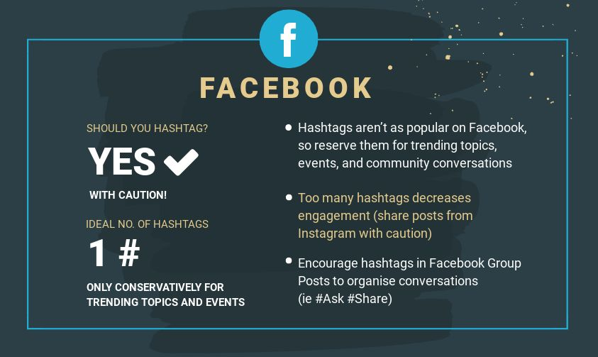 How to use hashtags on Facebook