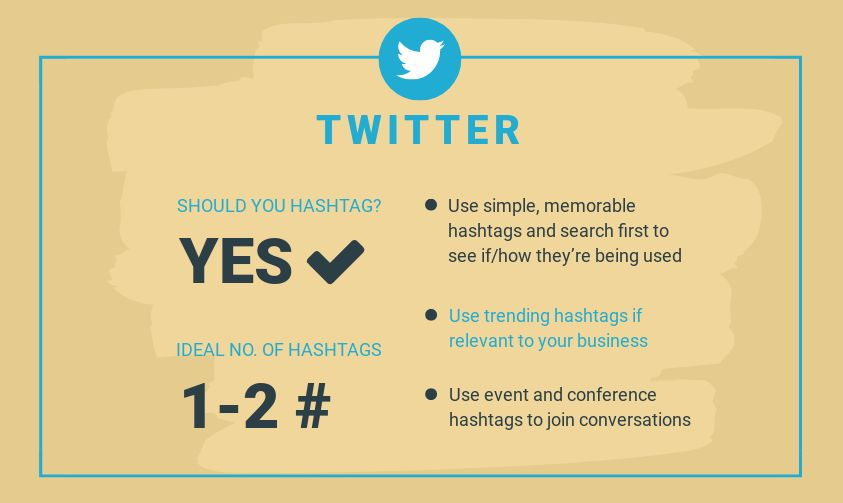 How to use Twitter Hashtags - How to use the Best Social Media Hashtags on Every Platform (and not mess it up)