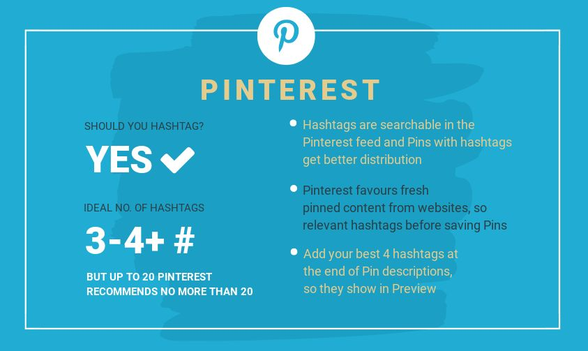 How to use the Best Social Media Hashtags on Every Platform