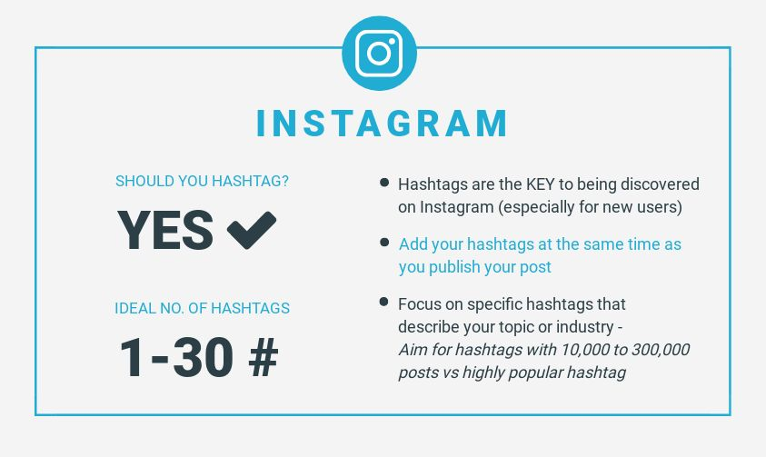 How to use Hashtags on Instagram - How to use the Best Social Media Hashtags on Every Platform (and not mess it up)