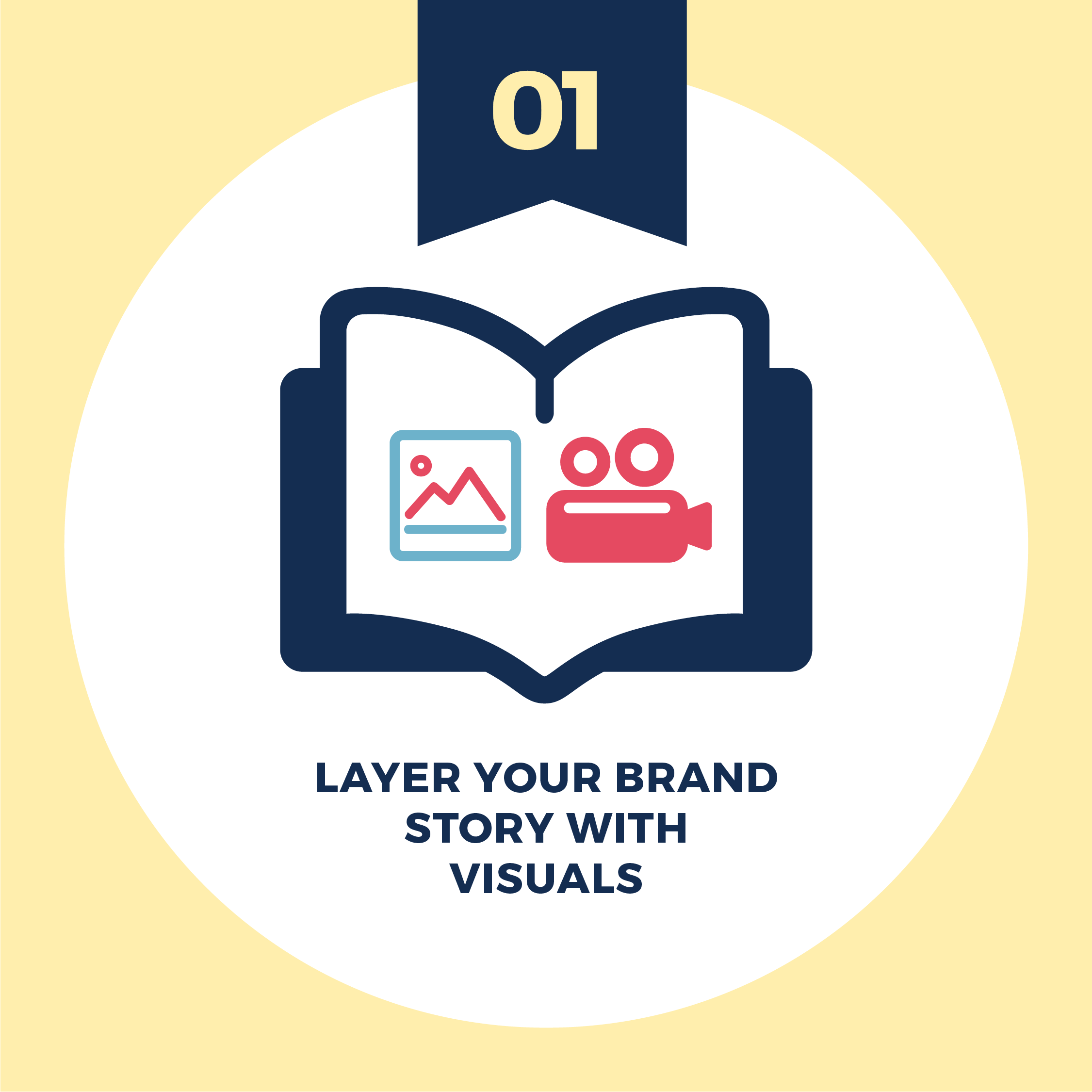 Make your brand story relatable with visuals tip number 1 - layer your brand story with visuals such as images and video